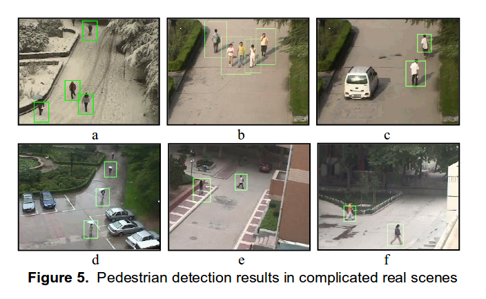 Active learning based pedestrian detection in real scenes