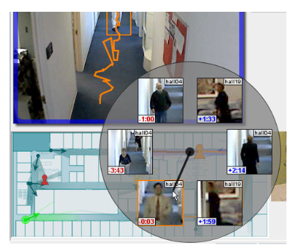 DOTS: Support for effective video surveillance.
