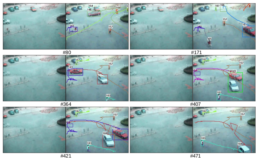 Real-time multiple object tracking with occlusion handling in dynamic scenes